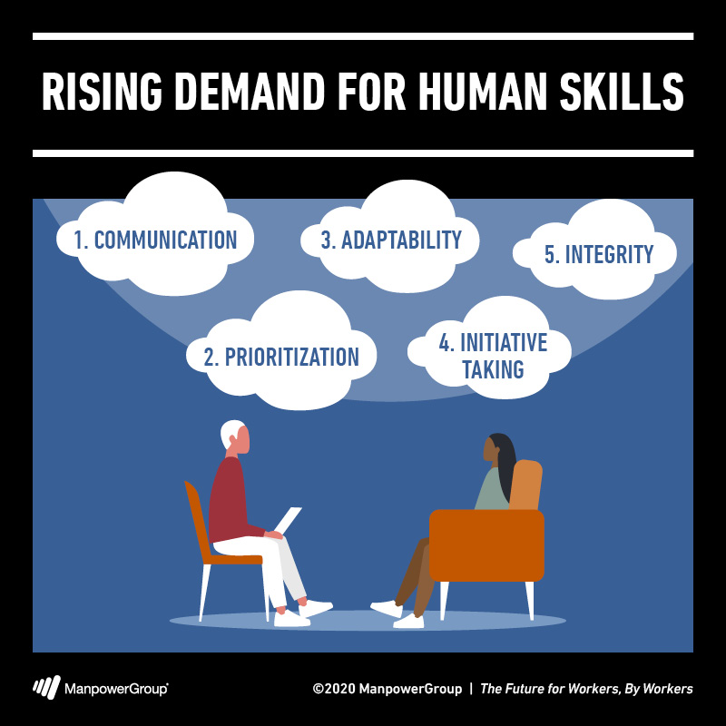 Rising Demand for Skills [square]