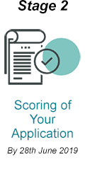 Scoring of your application