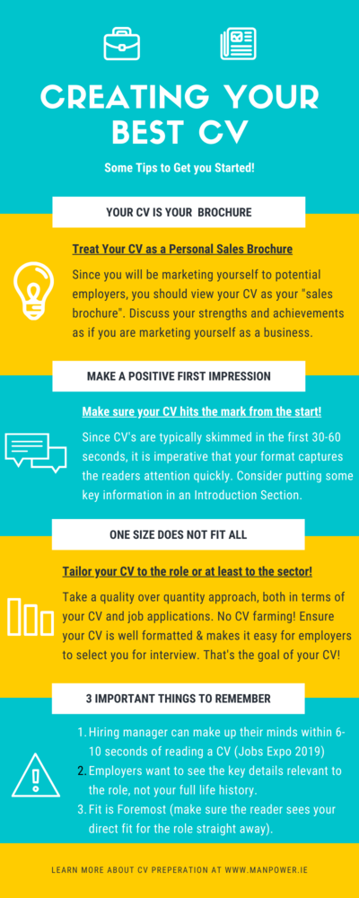 Create Your Best CV!
